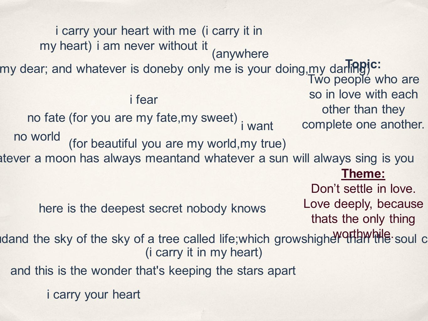 i carry your heart with me analysis line by line