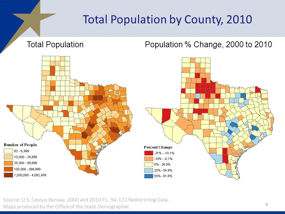 Total Population by County, Total PopulationPopulation % Change, 2000 to 2010 Source: U.S.