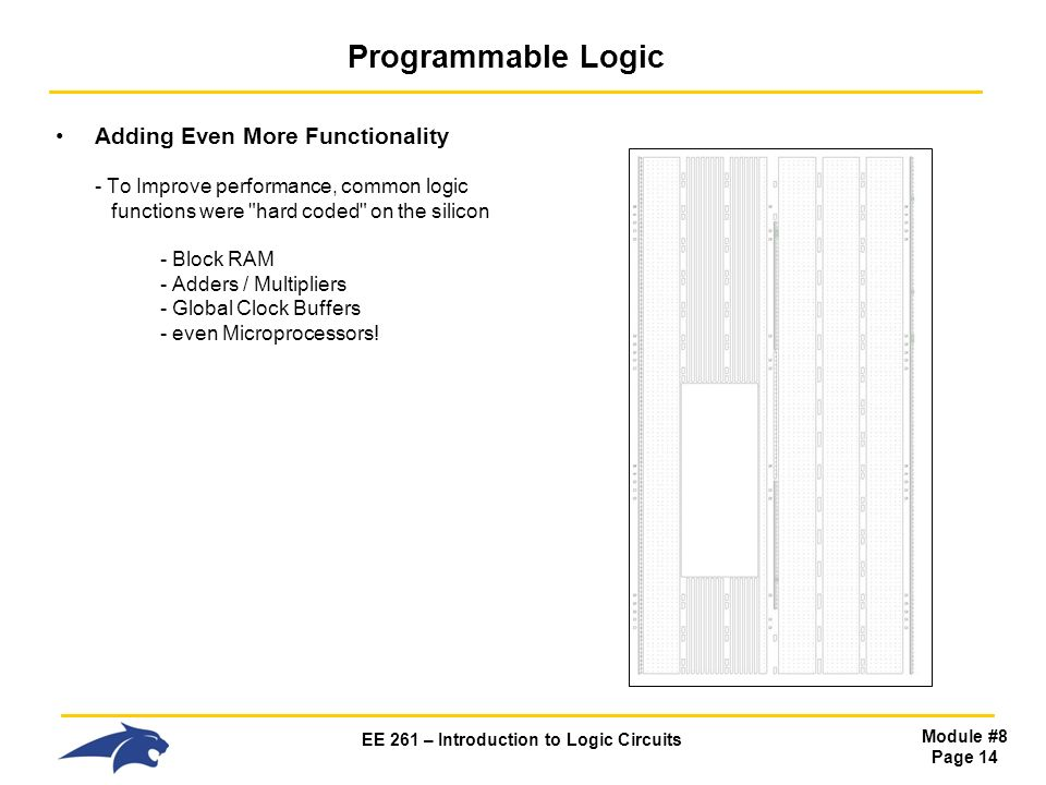 EE 261 – Introduction to Logic Circuits Module #8 Page 14 Programmable Logic Adding Even More Functionality - To Improve performance, common logic functions were hard coded on the silicon - Block RAM - Adders / Multipliers - Global Clock Buffers - even Microprocessors!