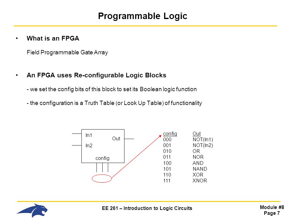 EE 261 – Introduction to Logic Circuits Module #8 Page 7 Programmable Logic What is an FPGA Field Programmable Gate Array An FPGA uses Re-configurable Logic Blocks - we set the config bits of this block to set its Boolean logic function - the configuration is a Truth Table (or Look Up Table) of functionality Out In1 In2 config config Out 000 NOT(In1) 001 NOT(In2) 010 OR 011 NOR 100 AND 101 NAND 110 XOR 111 XNOR