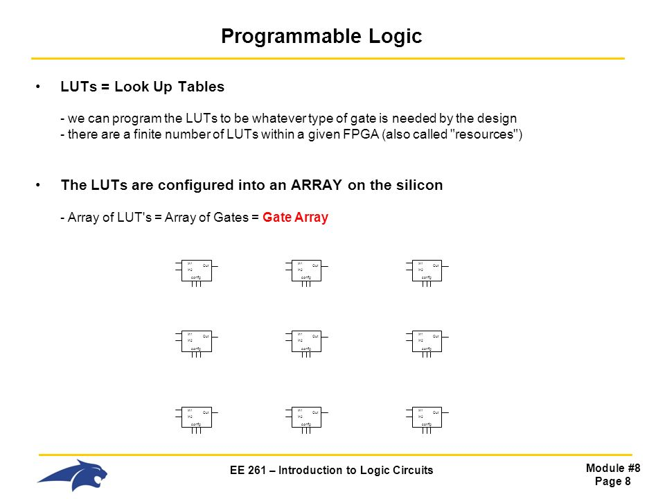 EE 261 – Introduction to Logic Circuits Module #8 Page 8 Programmable Logic LUTs = Look Up Tables - we can program the LUTs to be whatever type of gate is needed by the design - there are a finite number of LUTs within a given FPGA (also called resources ) The LUTs are configured into an ARRAY on the silicon - Array of LUT s = Array of Gates = Gate Array Out In1 In2 config Out In1 In2 config Out In1 In2 config Out In1 In2 config Out In1 In2 config Out In1 In2 config Out In1 In2 config Out In1 In2 config Out In1 In2 config