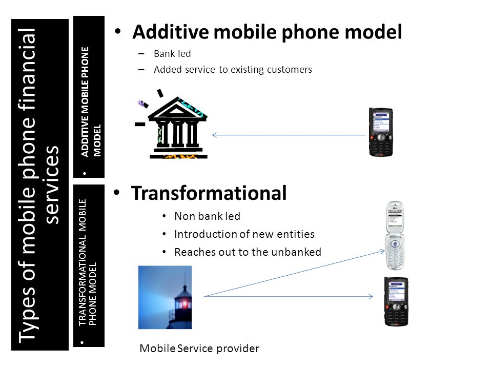 Types of mobile phone financial services ADDITIVE MOBILE PHONE MODEL TRANSFORMATIONAL MOBILE PHONE MODEL Additive mobile phone model – Bank led – Added service to existing customers Transformational Non bank led Introduction of new entities Reaches out to the unbanked Bank Mobile Service provider