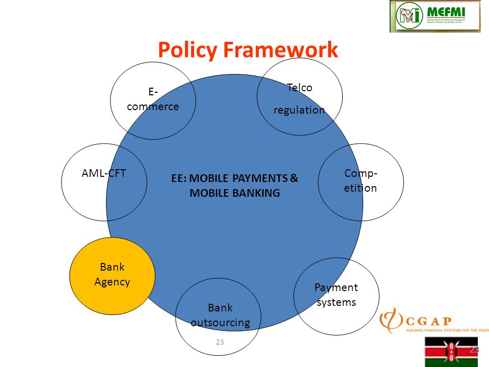 23 Policy Framework E- commerce AML-CFTBank Agency Payment systems Bank outsourcing Comp- etition Telco regulation EE: MOBILE PAYMENTS & MOBILE BANKING 23