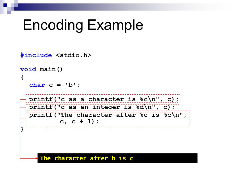 Encoding Example #include void main() { char c = b ; printf( c as a character is %c\n , c); printf( c as an integer is %d\n , c); printf( The character after %c is %c\n , c, c + 1); } c as a character is bc as an integer is 98The character after b is c