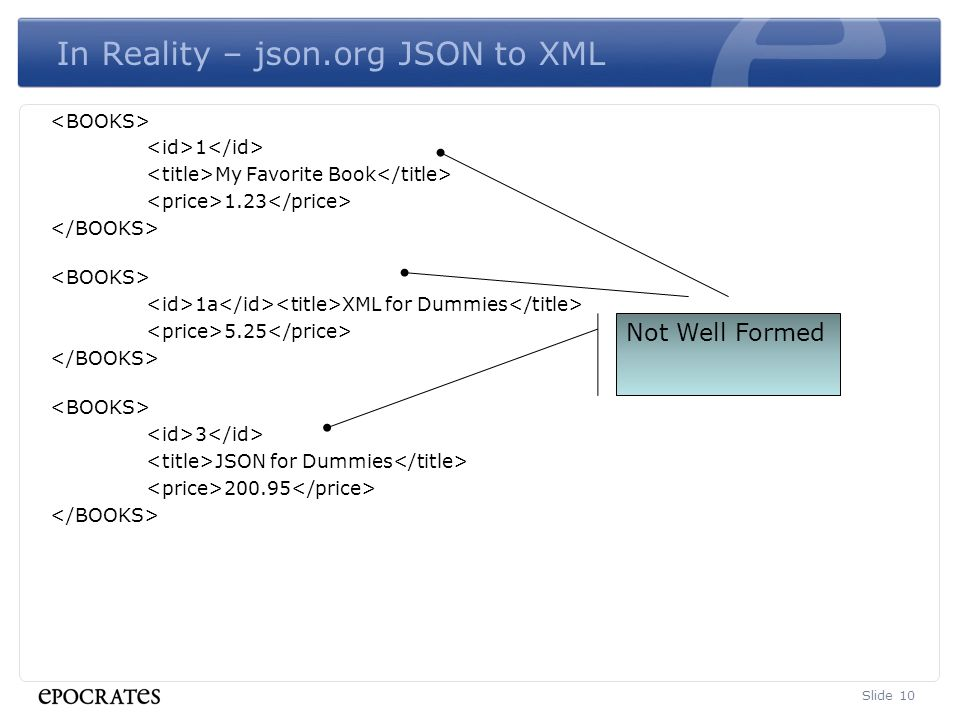 In Reality – json.org JSON to XML 1 My Favorite Book a XML for Dummies JSON for Dummies Slide 10 Not Well Formed
