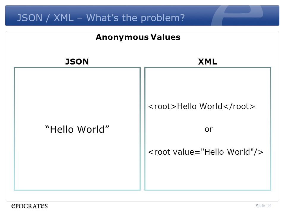 JSON / XML – What's the problem JSON Hello World XML Hello World or Slide 14 Anonymous Values