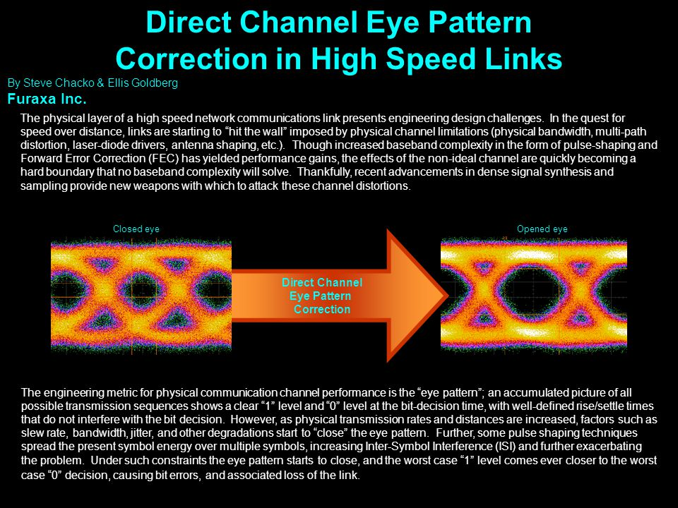 Direct channel eye pattern correction in high speed links by steve direct channel eye pattern correction in high speed links by steve chacko ellis goldberg furaxa ccuart Image collections