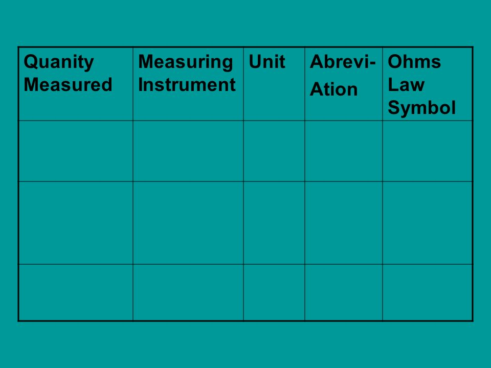 Amps Volts And Ohms Units Of Electrical Measurement Ppt Download
