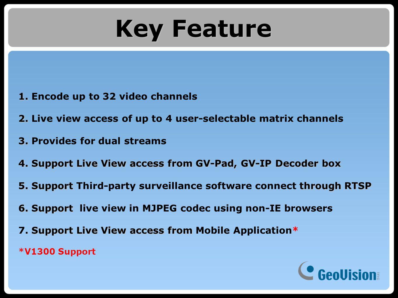 GV-Mobile Server V Introduction 2  Mobile Server Structure 2