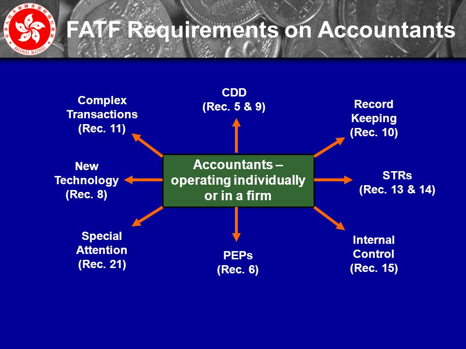 8 FATF Requirements on Accountants New Technology (Rec.