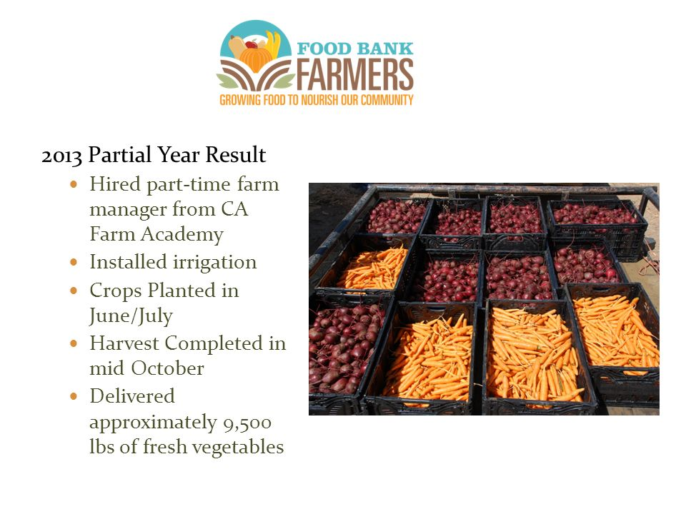 2013 Partial Year Result Hired part-time farm manager from CA Farm Academy Installed irrigation Crops Planted in June/July Harvest Completed in mid October Delivered approximately 9,500 lbs of fresh vegetables