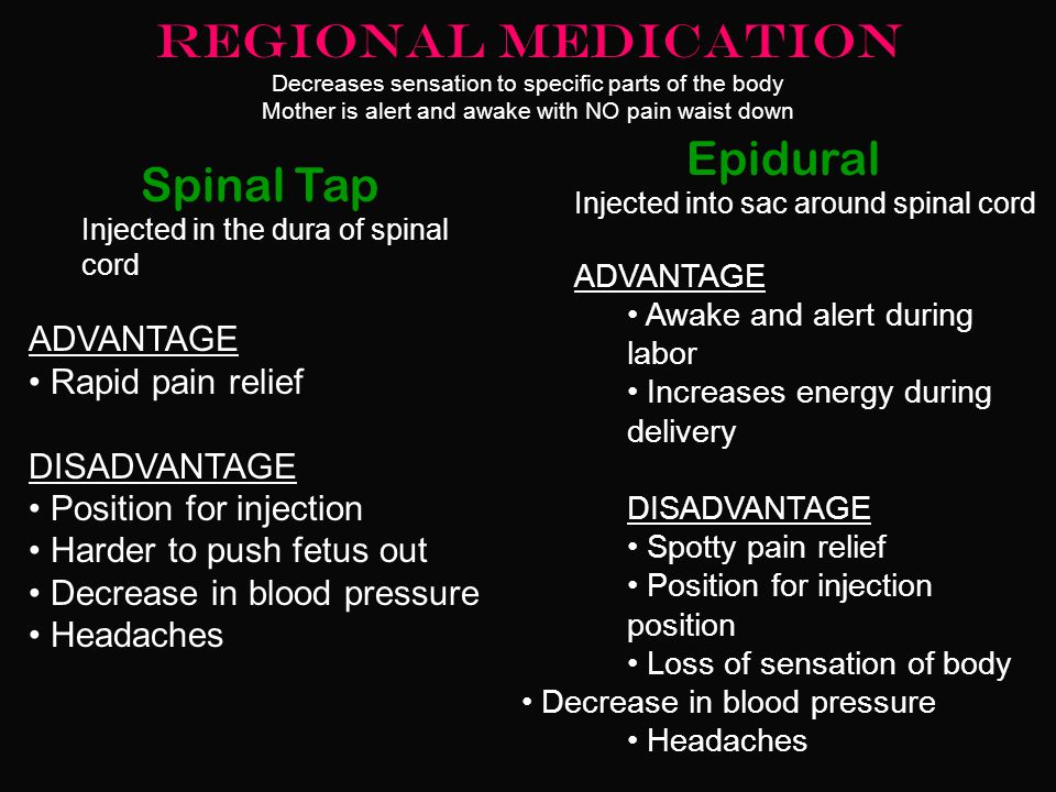 Regional Medication Decreases sensation to specific parts of the body Mother is alert and awake with NO pain waist down Spinal Tap Injected in the dura of spinal cord ADVANTAGE Rapid pain relief DISADVANTAGE Position for injection Harder to push fetus out Decrease in blood pressure Headaches Epidural Injected into sac around spinal cord ADVANTAGE Awake and alert during labor Increases energy during delivery DISADVANTAGE Spotty pain relief Position for injection position Loss of sensation of body Decrease in blood pressure Headaches