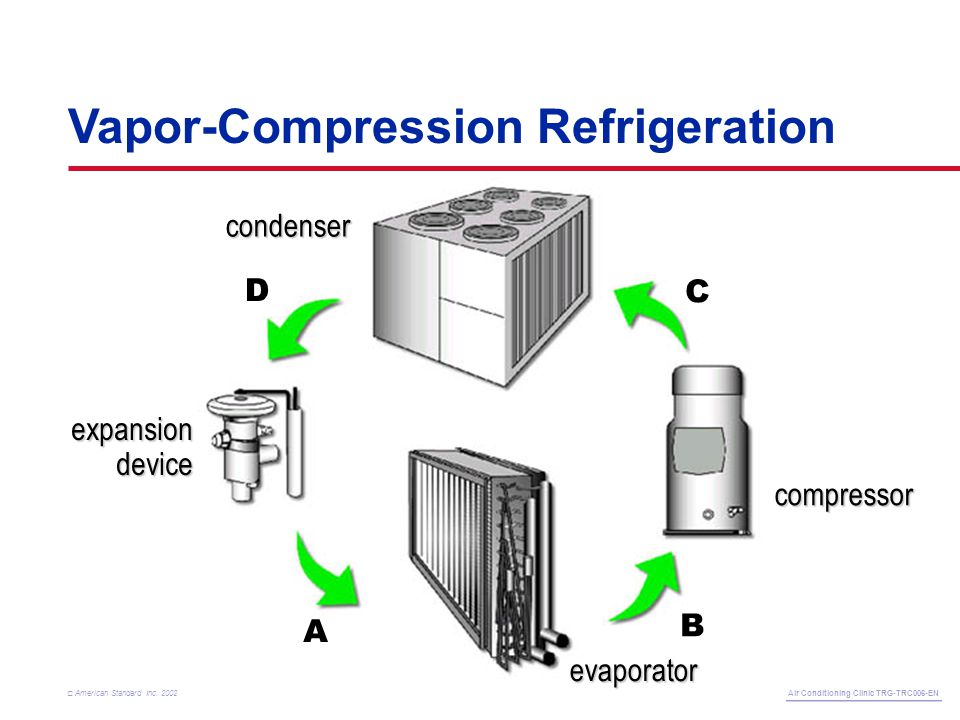 refrigerant piping a trane air conditioning clinic air conditioning rh slideplayer com