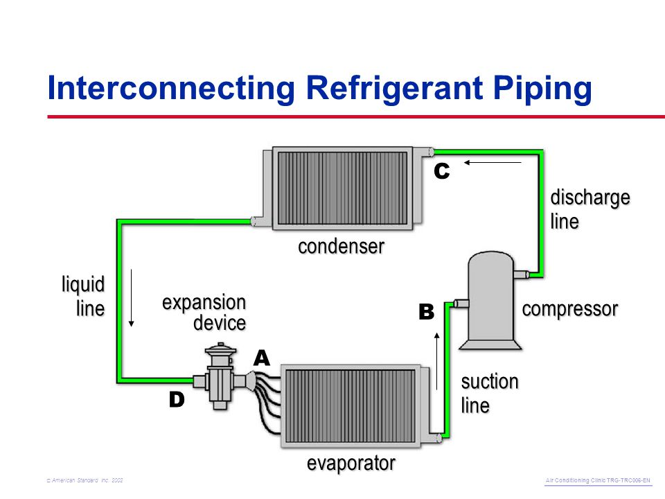 Refrigerant Piping A Trane Air Conditioning Clinic Air