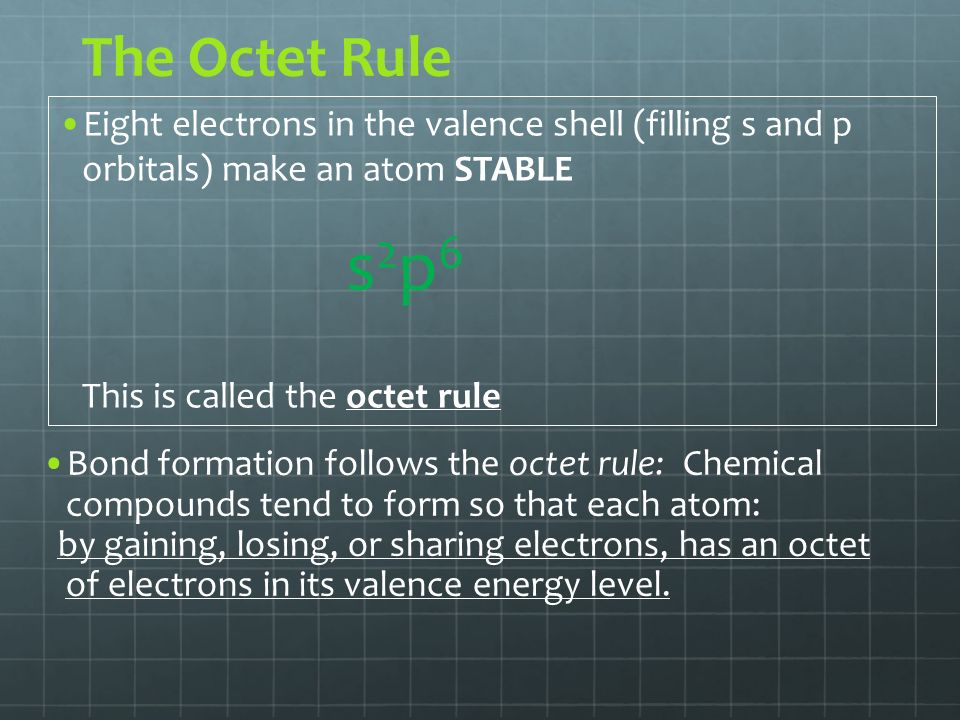 Eight electrons in the valence shell (filling s and p orbitals) make an atom STABLE s2p6s2p6 This is called the octet rule The Octet Rule Bond formation follows the octet rule: Chemical compounds tend to form so that each atom: by gaining, losing, or sharing electrons, has an octet of electrons in its valence energy level.