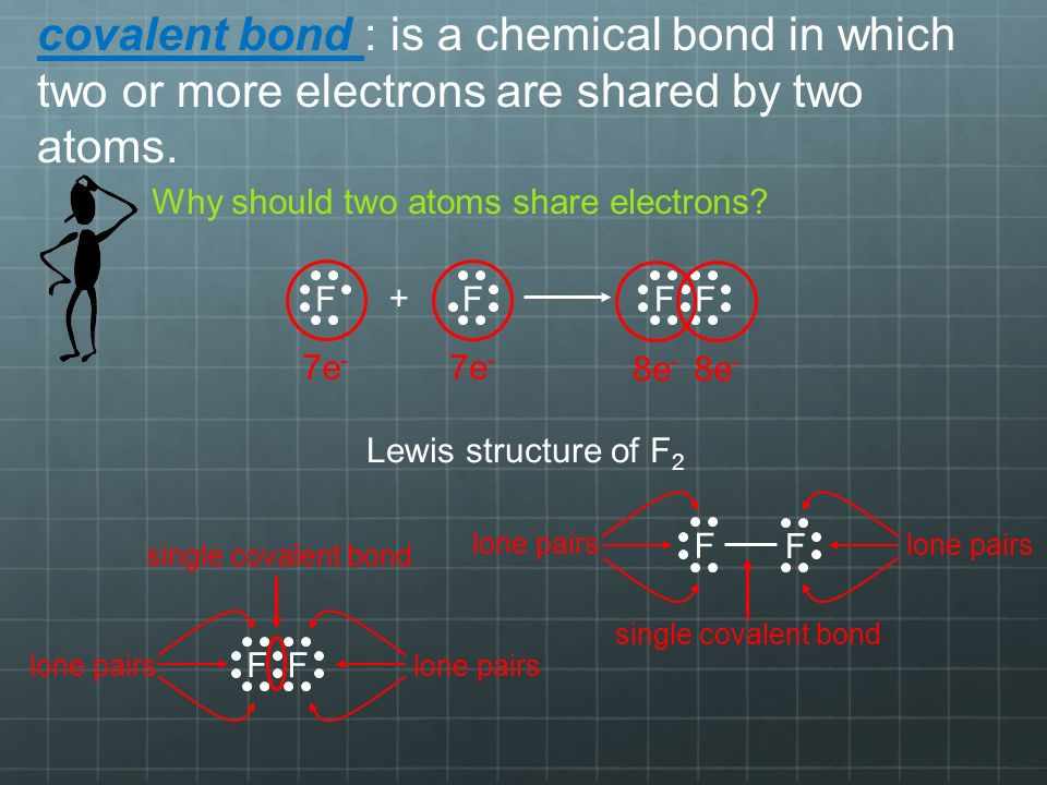 covalent bond : is a chemical bond in which two or more electrons are shared by two atoms.