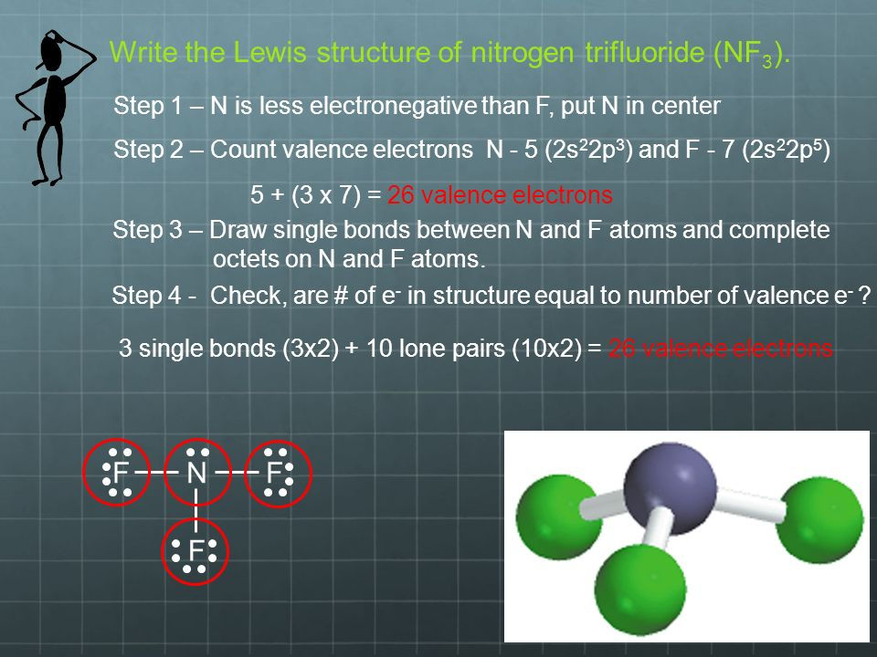 Write the Lewis structure of nitrogen trifluoride (NF 3 ).