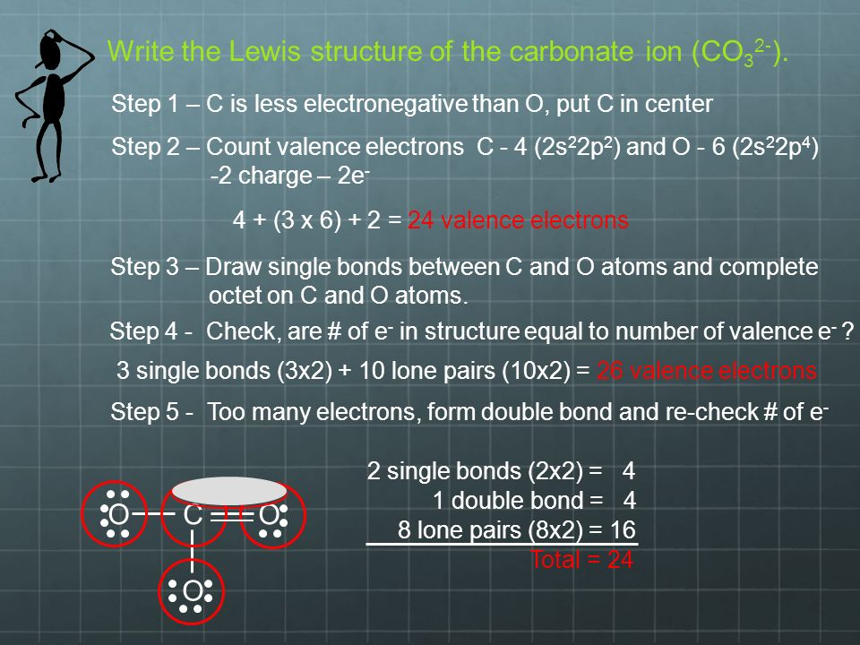 Write the Lewis structure of the carbonate ion (CO 3 2- ).