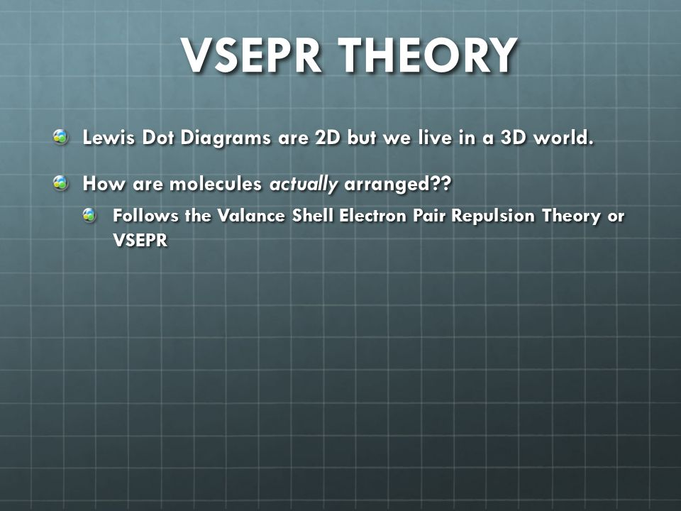 VSEPR THEORY Lewis Dot Diagrams are 2D but we live in a 3D world.