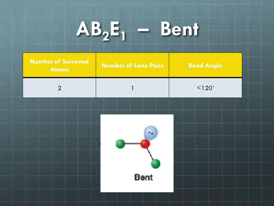 AB 2 E 1 – Bent Number of Surround Atoms Number of Lone PairsBond Angle 21<120˚