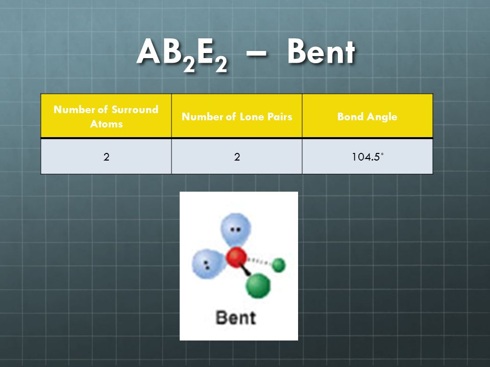 AB 2 E 2 – Bent Number of Surround Atoms Number of Lone PairsBond Angle ˚