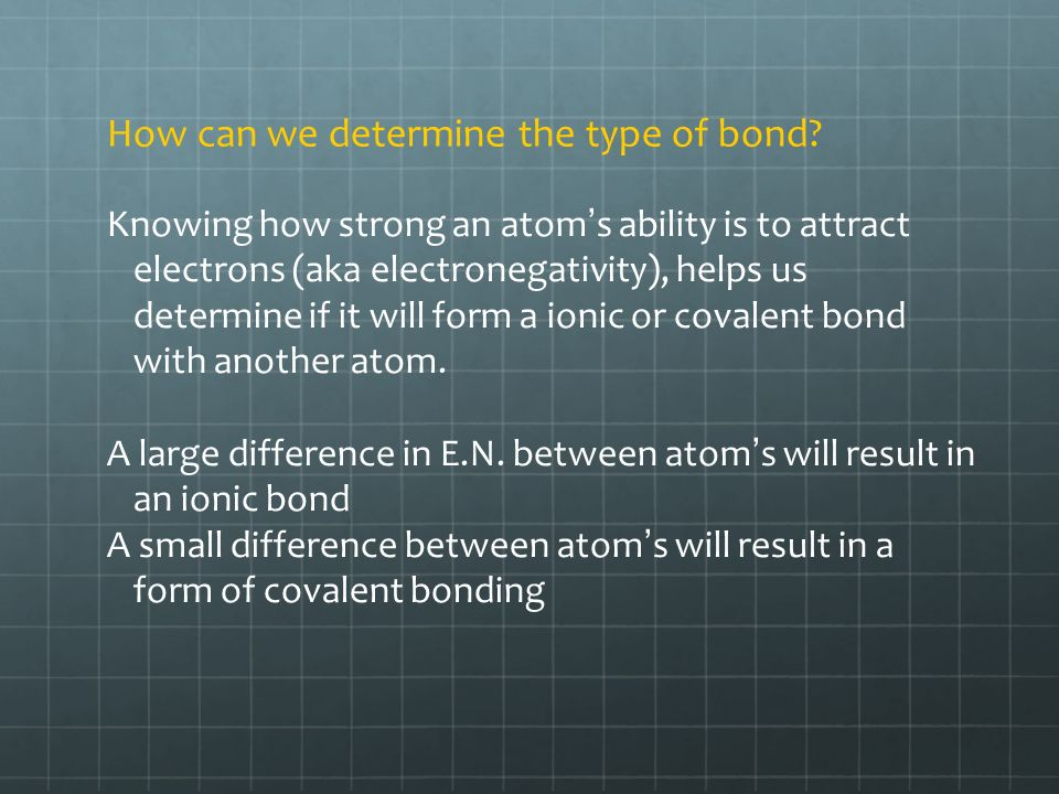 How can we determine the type of bond.