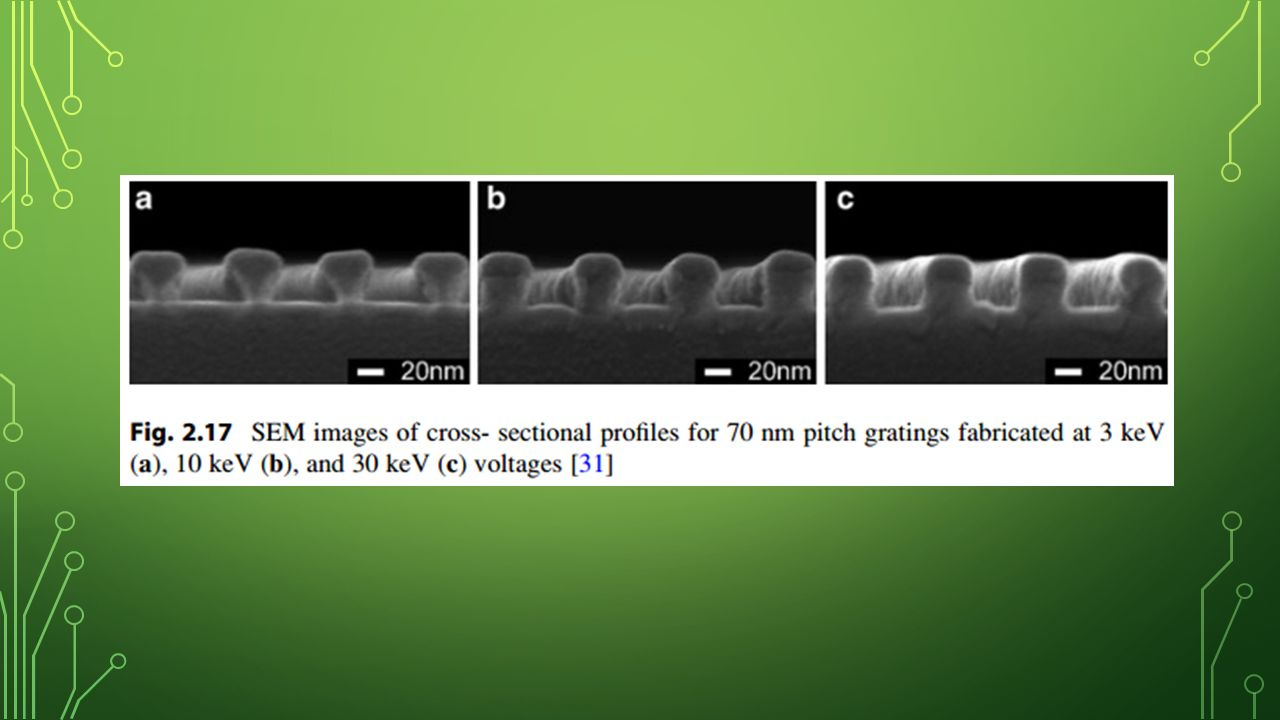 Nanoscale Lithography Michael Johnston 4 13 Ppt Download X Ray 20 Parallel Proximity Printing Uses Ultra Thin Masks 2 Micro