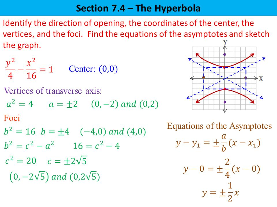 Section 7.4 – The Hyperbola Vertices of transverse axis: Equations of the Asymptotes Foci       Identify the direction of opening, the coordinates of the center, the vertices, and the foci.