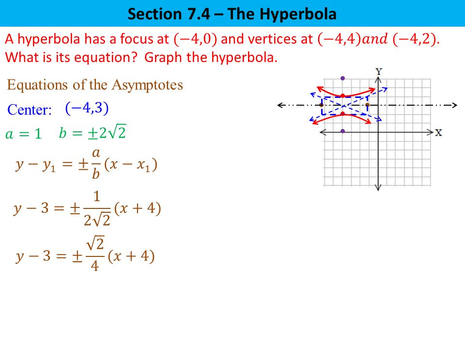 Section 7.4 – The Hyperbola Center: Equations of the Asymptotes     