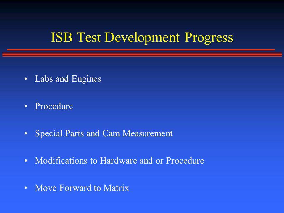 Cummins ISB Test Development Task Force Cummins Surveillance