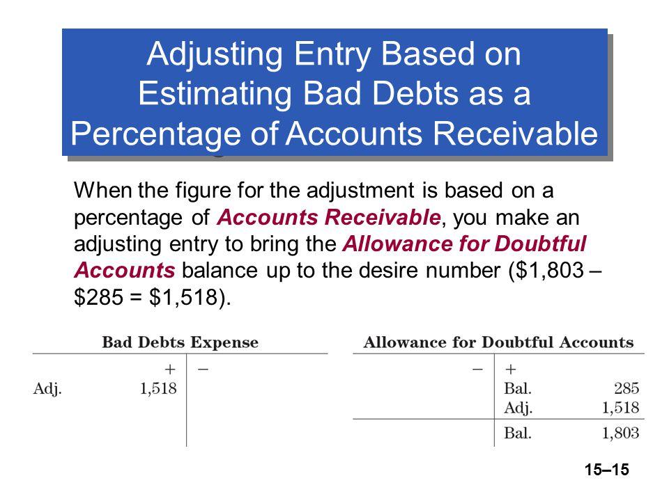 15–1 McQuaig Bille 1 College Accounting 10 th Edition