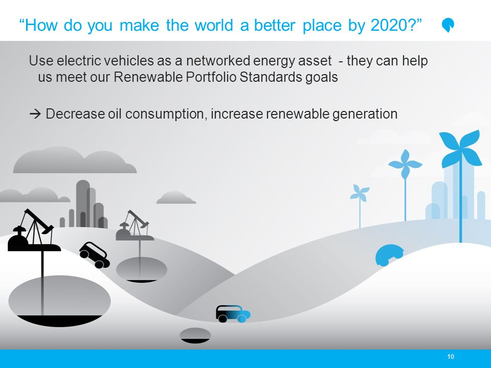 How do you make the world a better place by 2020 Use electric vehicles as a networked energy asset - they can help us meet our Renewable Portfolio Standards goals  Decrease oil consumption, increase renewable generation 10