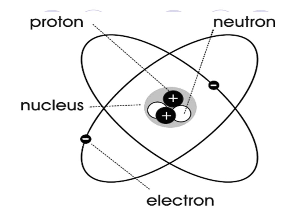 Introduction to atoms electrons are always on the move ppt download 3 ccuart Images