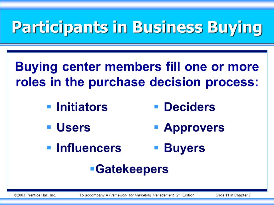 ©2003 Prentice Hall, Inc.To accompany A Framework for Marketing Management, 2 nd Edition Slide 11 in Chapter 7 Participants in Business Buying  Initiators  Users  Influencers  Deciders  Approvers  Buyers Buying center members fill one or more roles in the purchase decision process:  Gatekeepers