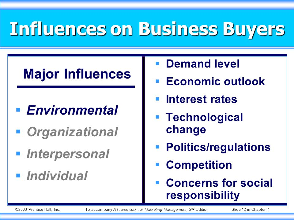 ©2003 Prentice Hall, Inc.To accompany A Framework for Marketing Management, 2 nd Edition Slide 12 in Chapter 7 Influences on Business Buyers Major Influences  Environmental  Organizational  Interpersonal  Individual  Demand level  Economic outlook  Interest rates  Technological change  Politics/regulations  Competition  Concerns for social responsibility