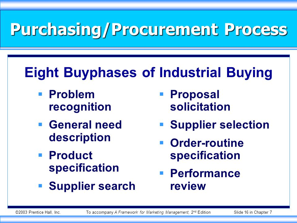 ©2003 Prentice Hall, Inc.To accompany A Framework for Marketing Management, 2 nd Edition Slide 16 in Chapter 7 Purchasing/Procurement Process  Problem recognition  General need description  Product specification  Supplier search  Proposal solicitation  Supplier selection  Order-routine specification  Performance review Eight Buyphases of Industrial Buying