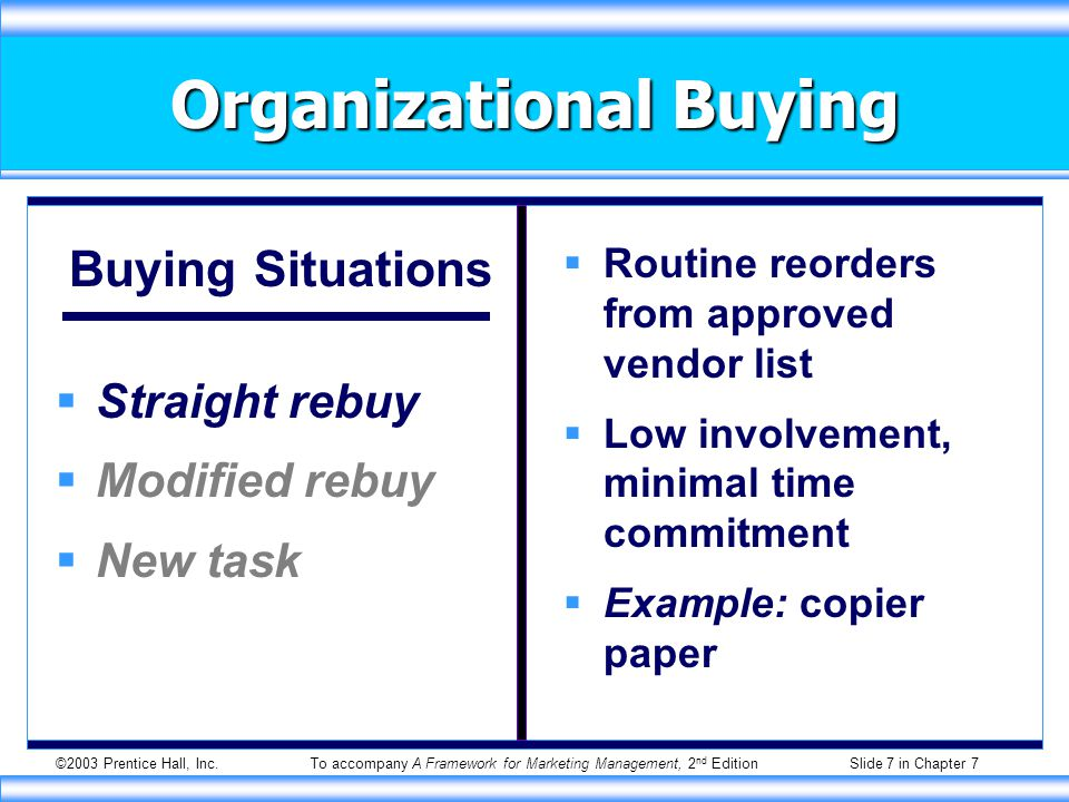 ©2003 Prentice Hall, Inc.To accompany A Framework for Marketing Management, 2 nd Edition Slide 7 in Chapter 7 Organizational Buying Buying Situations  Straight rebuy  Modified rebuy  New task  Routine reorders from approved vendor list  Low involvement, minimal time commitment  Example: copier paper