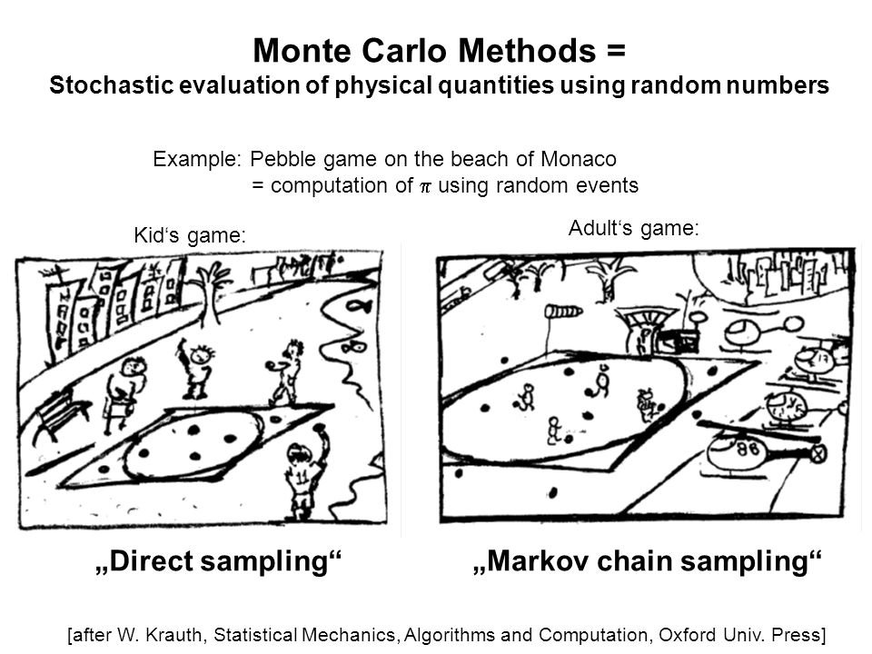 monte carlo example - Monza berglauf-verband com