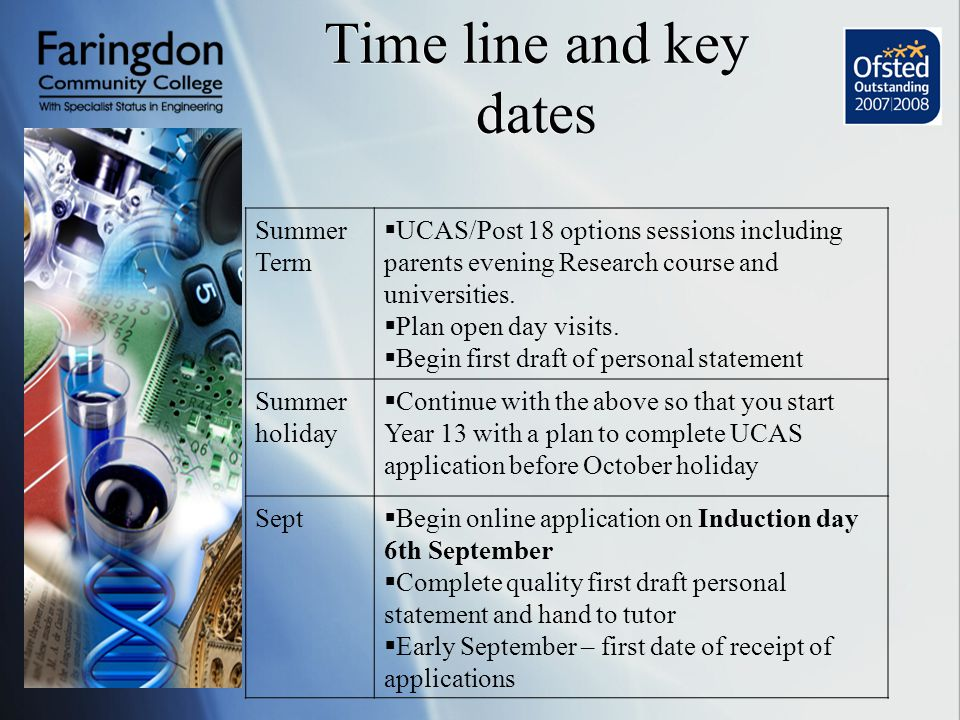 Time line and key dates Summer Term  UCAS/Post 18 options sessions including parents evening Research course and universities.