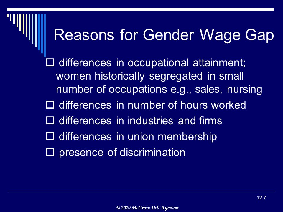 © 2010 McGraw Hill Ryerson 12-7 Reasons for Gender Wage Gap  differences in occupational attainment; women historically segregated in small number of occupations e.g., sales, nursing  differences in number of hours worked  differences in industries and firms  differences in union membership  presence of discrimination