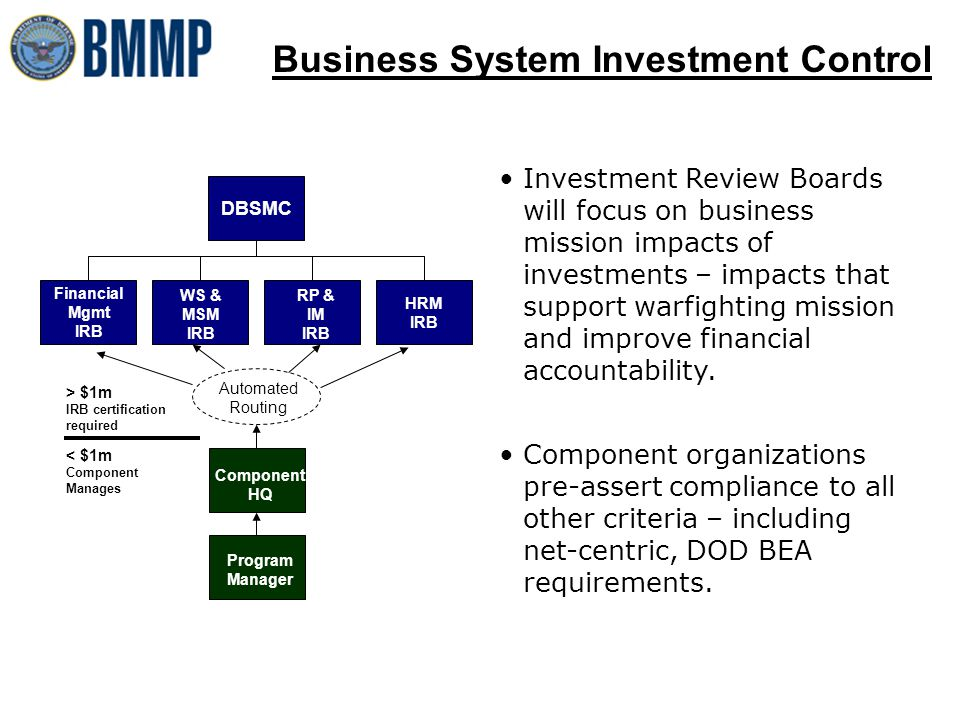 Business System Investment Control DBSMC Financial Mgmt IRB WS & MSM IRB RP & IM IRB HRM IRB Automated Routing Component HQ Program Manager Investment Review Boards will focus on business mission impacts of investments – impacts that support warfighting mission and improve financial accountability.