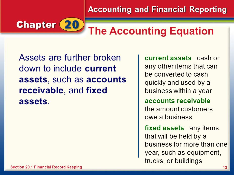 Accounting and Financial Reporting 13 The Accounting Equation Assets are further broken down to include current assets, such as accounts receivable, and fixed assets.