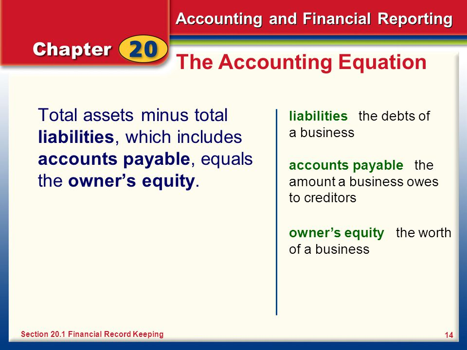 Accounting and Financial Reporting 14 The Accounting Equation Total assets minus total liabilities, which includes accounts payable, equals the owner's equity.