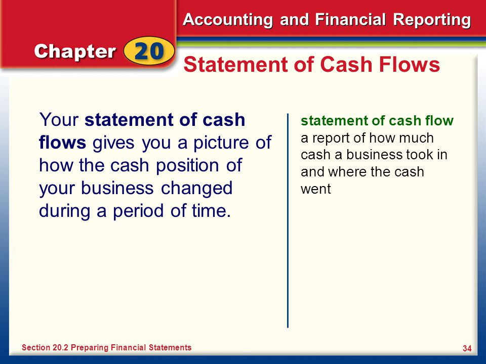 Accounting and Financial Reporting 34 Statement of Cash Flows Your statement of cash flows gives you a picture of how the cash position of your business changed during a period of time.