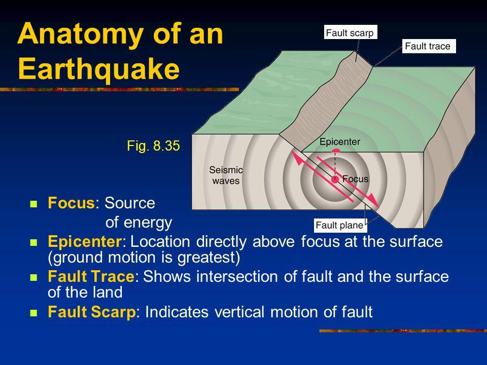 Vii Earthquakes Aroduction Burce Of Seismic Energy C