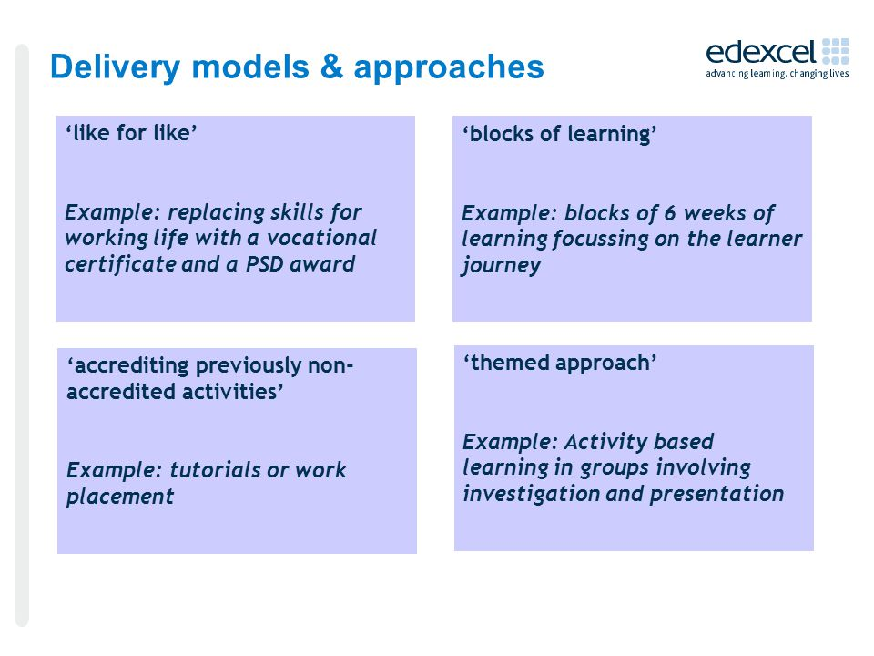 Delivery models & approaches bf 'like for like' Example: replacing skills for working life with a vocational certificate and a PSD award 'accrediting previously non- accredited activities' Example: tutorials or work placement 'blocks of learning' Example: blocks of 6 weeks of learning focussing on the learner journey 'themed approach' Example: Activity based learning in groups involving investigation and presentation