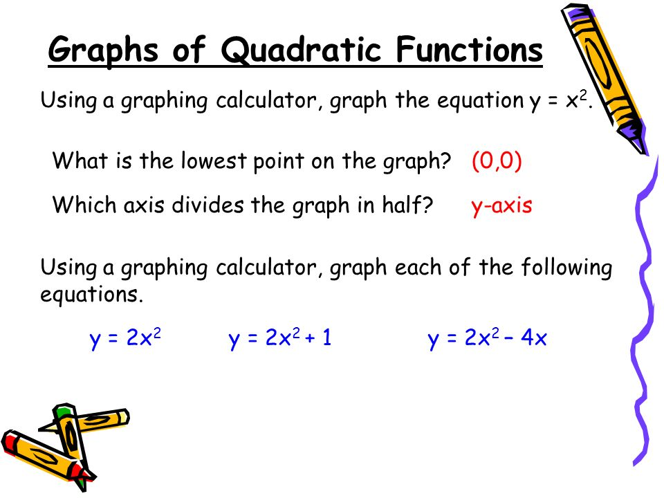 Graphs of Quadratic Functions Using a graphing calculator, graph the equation y = x 2.