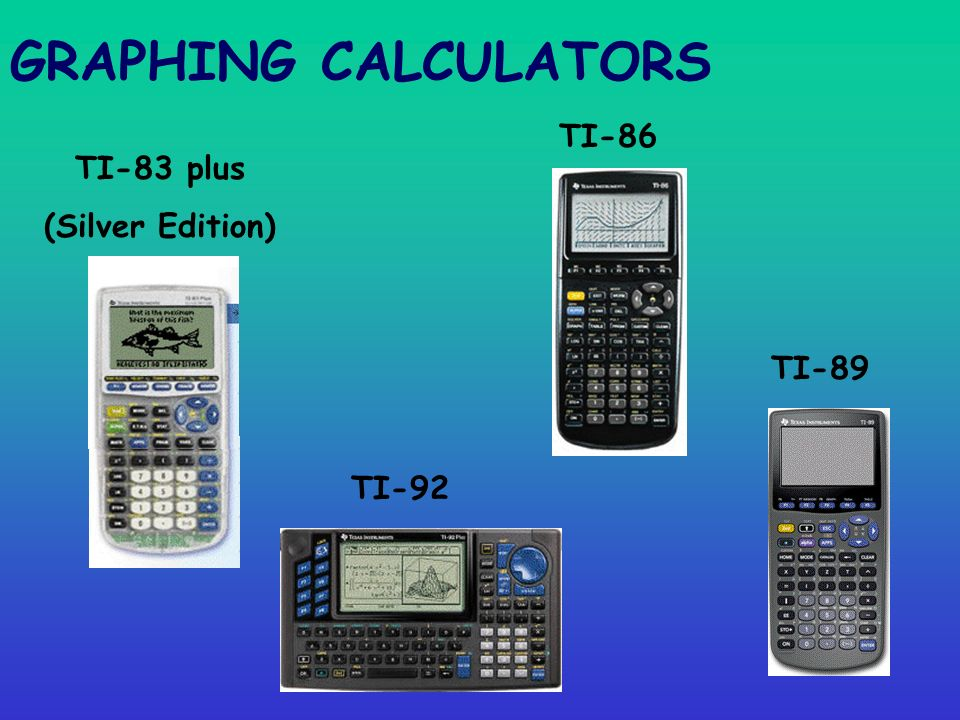 Graphing Calculators and Their Proper Usage in High School ...
