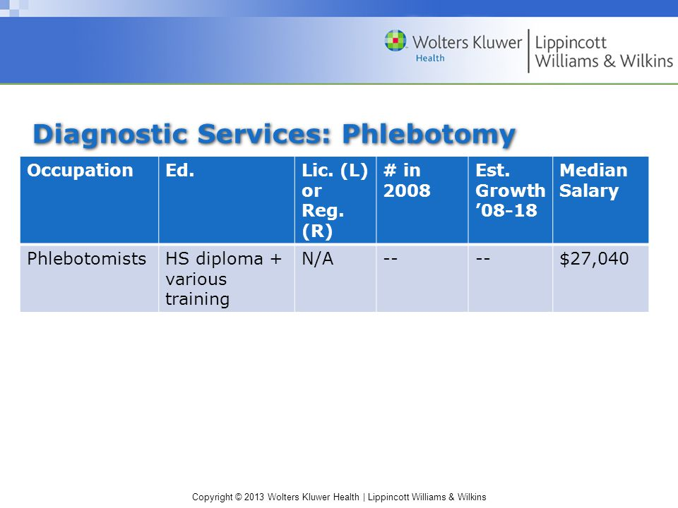 Copyright © 2013 Wolters Kluwer Health | Lippincott Williams & Wilkins Diagnostic Services: Phlebotomy OccupationEd.Lic.