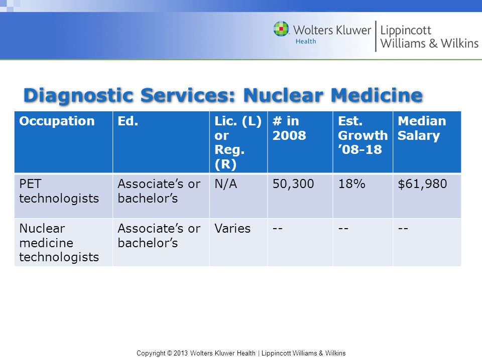 Copyright © 2013 Wolters Kluwer Health | Lippincott Williams & Wilkins Diagnostic Services: Nuclear Medicine OccupationEd.Lic.